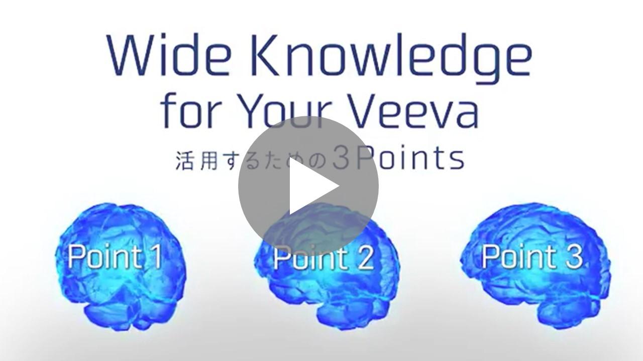 【デジぽち】Veeva活用支援 ディテーリングコンテンツ制作・運用サービスのご紹介
